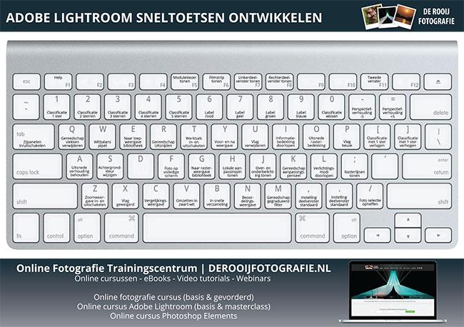 Adobe Lightroom Shortcuts