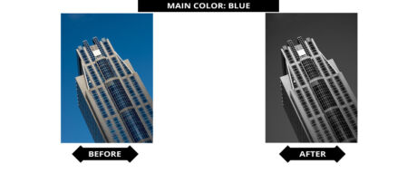 Adobe Lightroom Presets - Blauw Filter