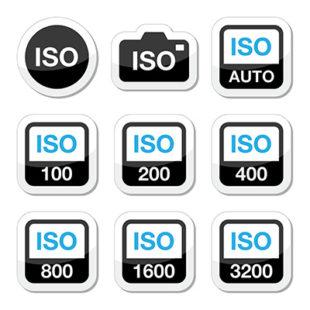 ISO Waarde