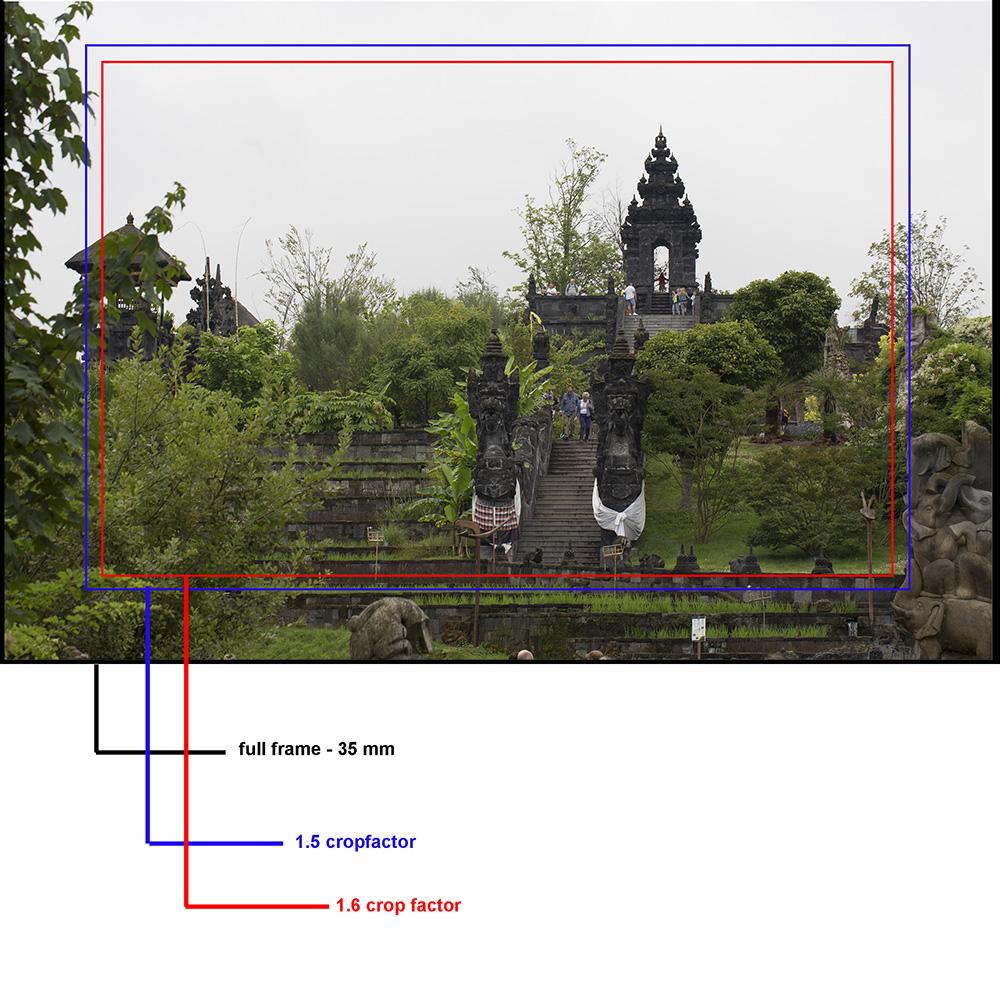 Cropfactor weergave bij foto