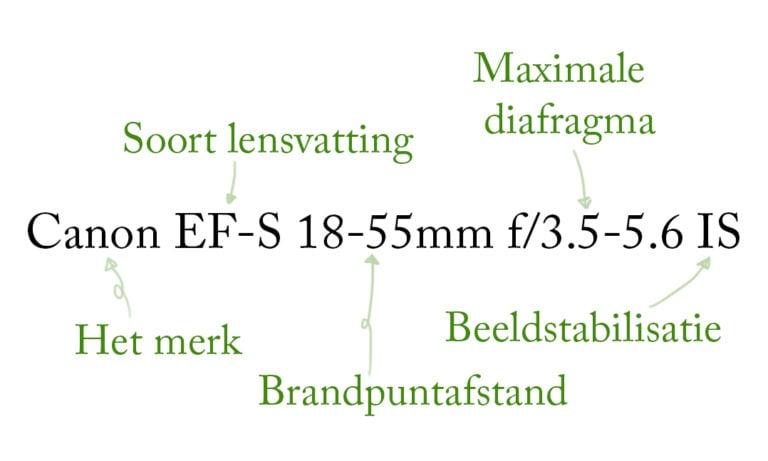 f483e8f83e7 Een nieuwe lens kopen, de betekenis van de cijfertjes en afkortingen ...