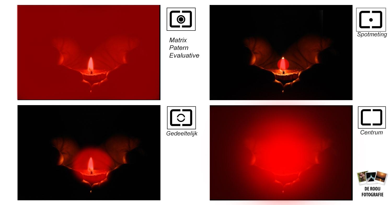 camera lichtmeting uitleg